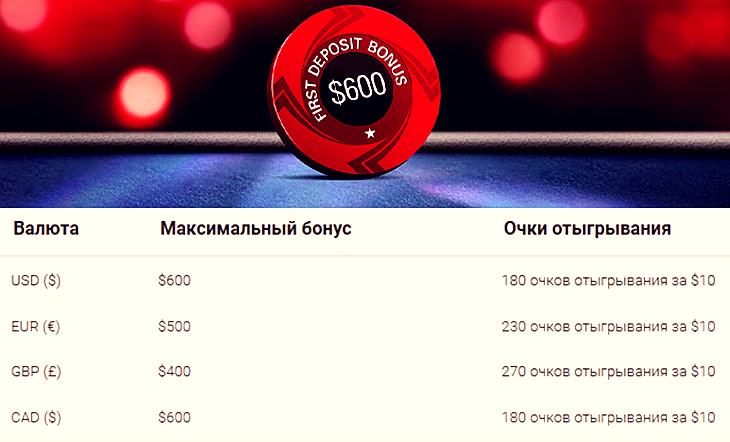 ПокерСтарс Сочи бонус